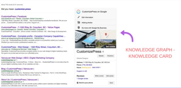 Google Knowledge Card / Graph